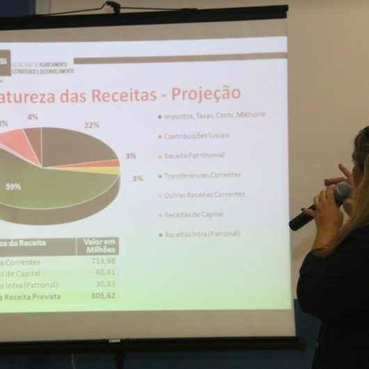 Audiências públicas descentralizadas da LOA 2020 de Caraguatatuba iniciam no dia 7 de outubro