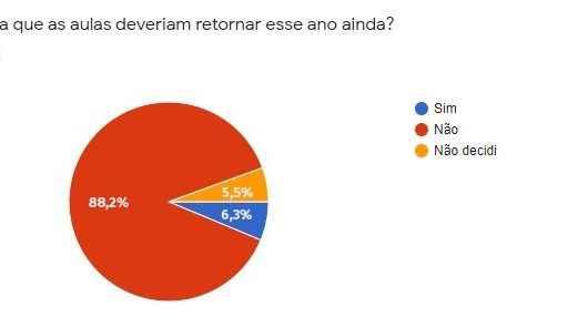 PREFEITURA DE CARAGUATATUBA DECIDE RETORNAR AULAS PRESENCIAIS SOMENTE EM 2021