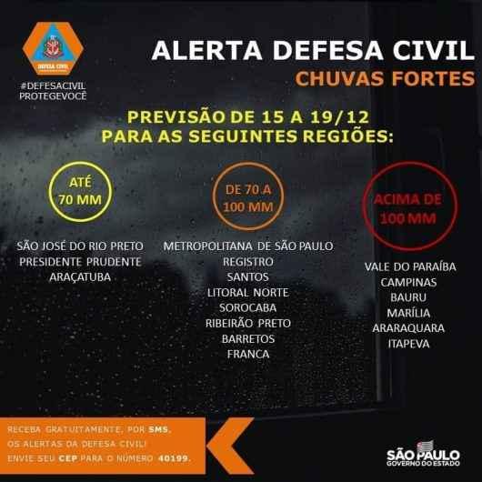 Defesa Civil do Estado alerta para chuvas de até 100 mm