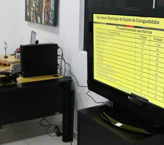 Secretaria da Saúde de Caraguatatuba realiza audiência online de prestação de contas nesta quinta-feira (25)